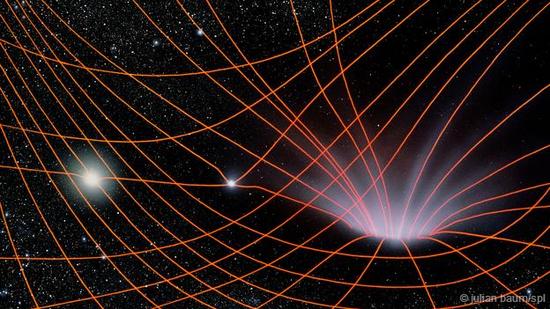 大质量天体会导致时空的扭曲