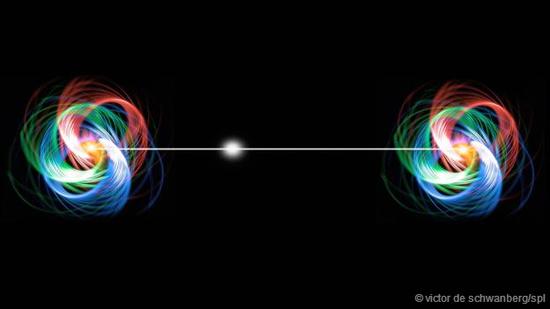 """""""鬼魅般的远距作用""""——量子纠缠效应——两个粒子尽管在空间上分离,但却诡异地相互联系(""""纠缠"""")"""
